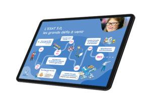 Création de slides pour une présentation Powerpoint