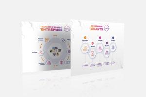 Graphiste freelance à Nantes : création de slides pour une présentation Powerpoint (infographies vectorielles)