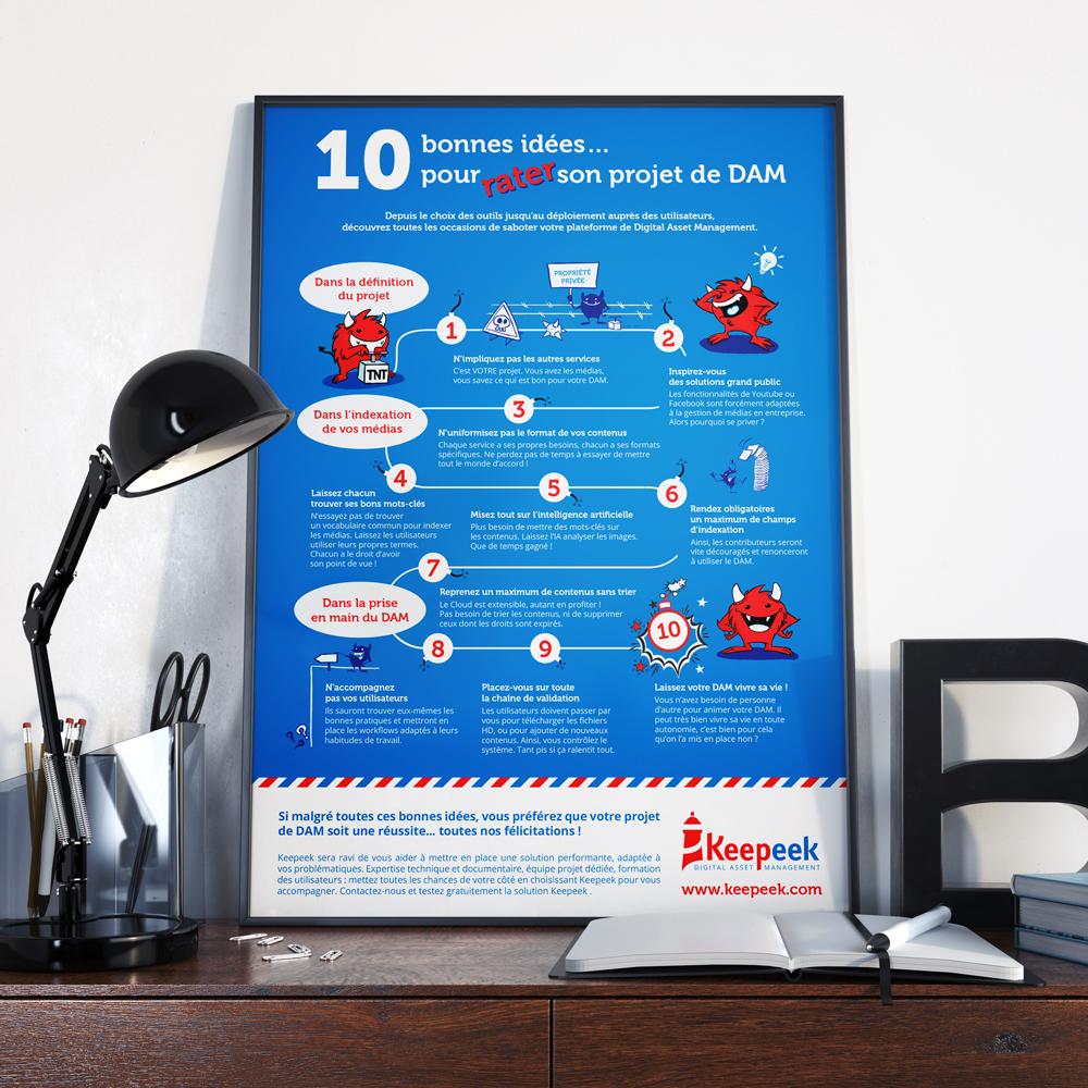 Création d'une infographie/affiche pour l'entreprise Keepeek