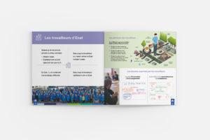 Jonathan Guérin - Graphiste freelance à Nantes. Création d'une brochure de 20 pages pour un ensemble d'ESAT à Nantes.
