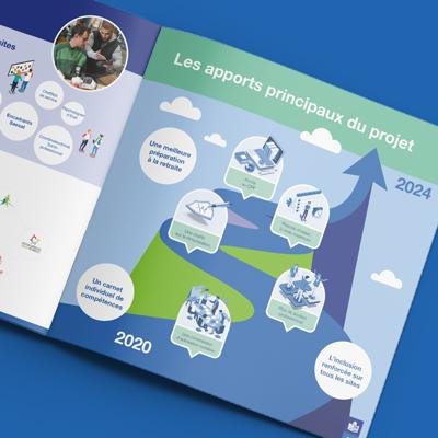 Création de brochure à Nantes